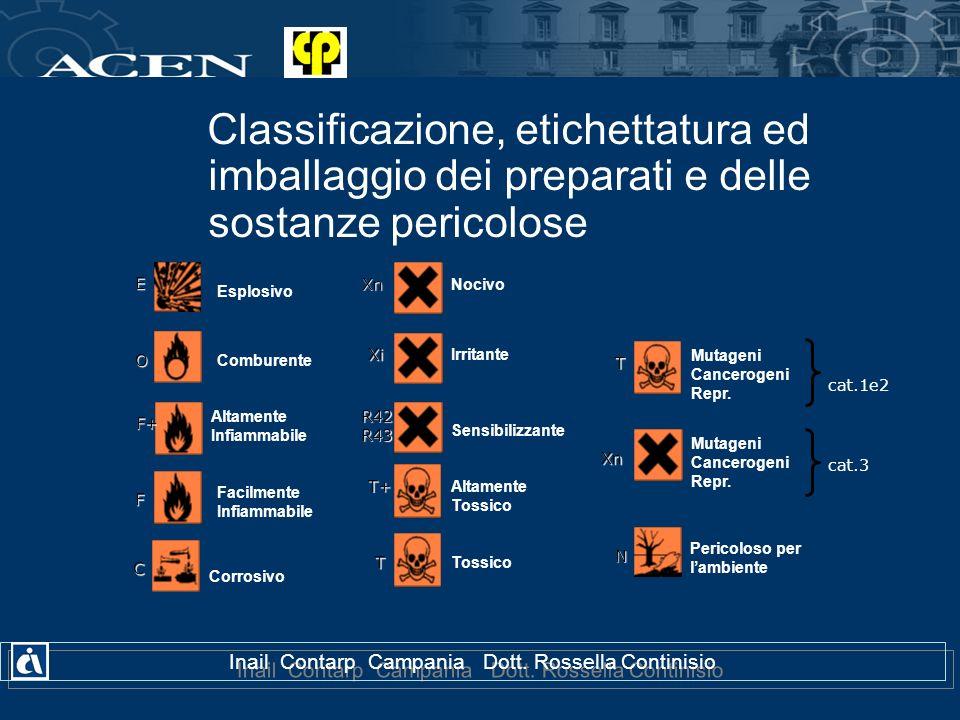 Classificazione, etichettatura ed imballaggio dei preparati e delle sostanze pericolose Esplosivo Comburente Nocivo Irritante Sensibilizzante Pericolo