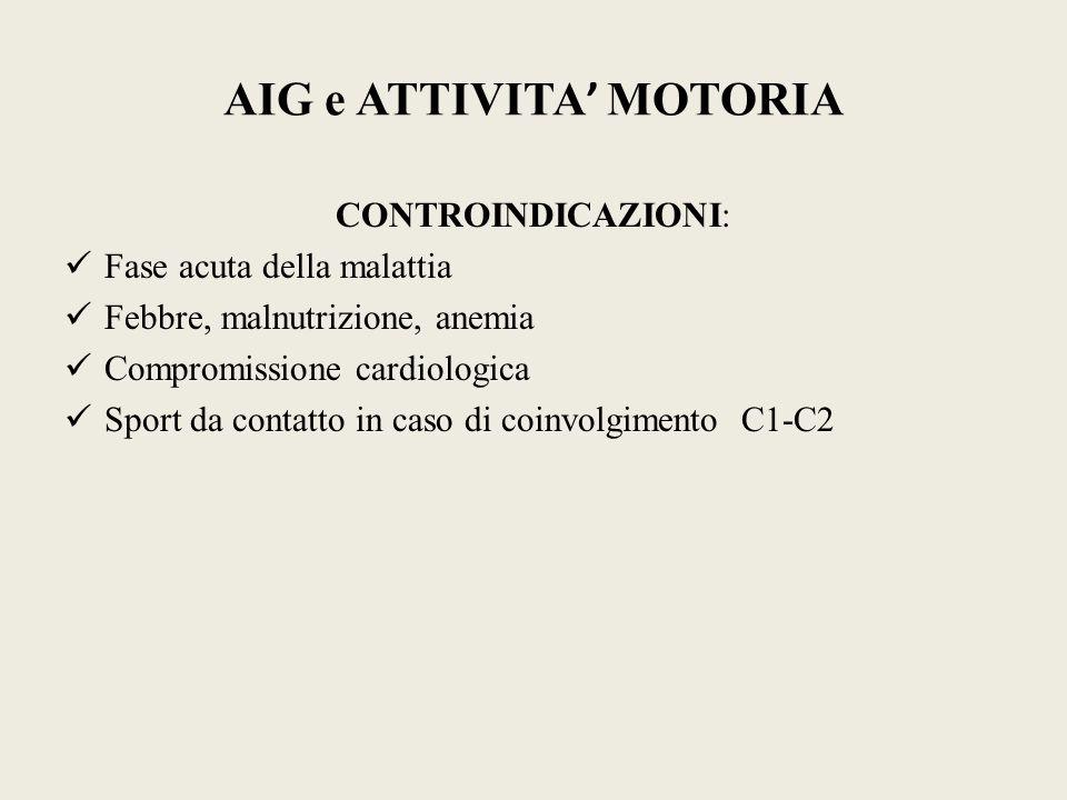 CONTROINDICAZIONI: Fase acuta della malattia Febbre, malnutrizione, anemia Compromissione cardiologica Sport da contatto in caso di coinvolgimento C1-