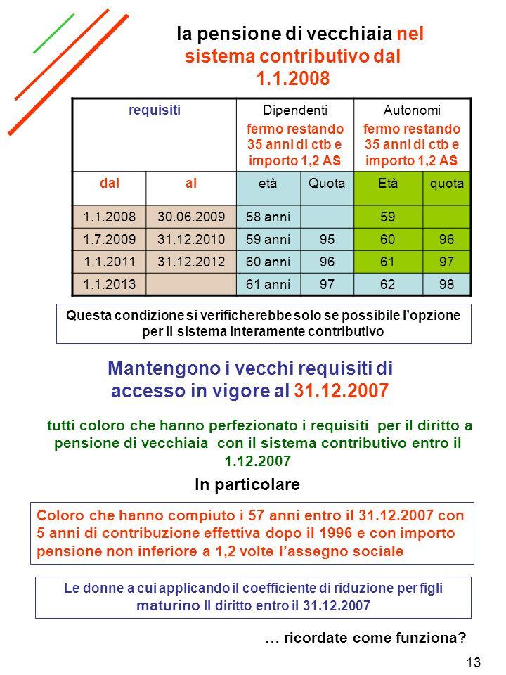 13 la pensione di vecchiaia nel sistema contributivo dal 1.1.2008 requisitiDipendenti fermo restando 35 anni di ctb e importo 1,2 AS Autonomi fermo re