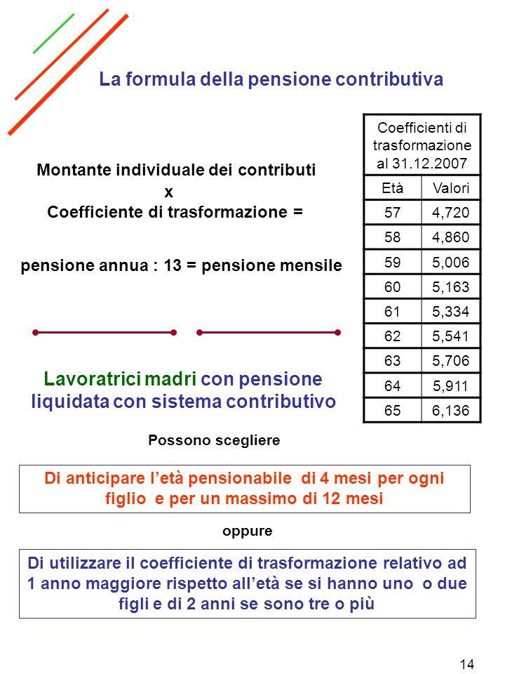 14 La formula della pensione contributiva Montante individuale dei contributi x Coefficiente di trasformazione = pensione annua : 13 = pensione mensil