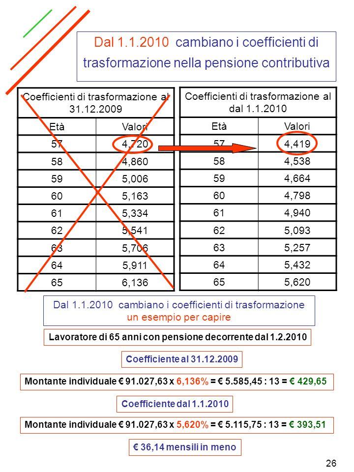 26 Dal 1.1.2010 cambiano i coefficienti di trasformazione nella pensione contributiva Coefficienti di trasformazione al 31.12.2009 EtàValori 574,720 5