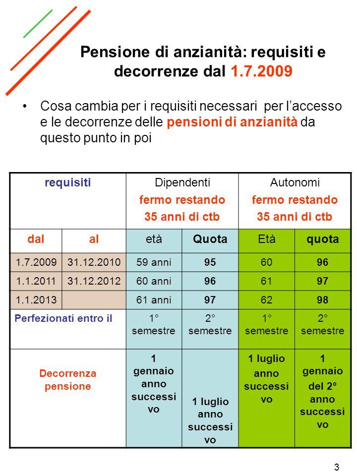 64 ESONERO DALLOBBLIGO DI PRESENTAZIONE DELLA DICHIARAZIONE DEI REDDITI LESONERO DALLOBBLIGO DI PRESENTAZIONE DEL MODELLO 730/2008 È PREVISTO ANCHE PER COLORO CHE POSSIEDONO SOLO REDDITI FONDIARI (TERRENI/FABBRICATI) PER UN AMMONTARE COMPLESSIVO NON SUPERIORE A EURO 500,00 Novità oneri deducibili e detraibili LA DETRAZIONE IRPEF SPETTA PER LE SPESE SOSTENUTE DAI GIOVANI DI ETÀ COMPRESA FRA I 20 E I 30 ANNI CHE HANNO STIPULATO UN CONTRATTO DI LOCAZIONE PER LABITAZIONE PRINCIPALE LUNITÀ IMMOBILIARE DEVE ESSERE DIVERSA DA QUELLA DESTINATA AD ABITAZIONE PRINCIPALE DEI GENITORI LAMMONTARE DELLA DETRAZIONE È PARI A 991,60 EURO E SPETTA SOLAMENTE SE IL REDDITO COMPLESSIVO NON SUPERA 15.493,71 EURO LA DETRAZIONE DEVE ESSERE RAPPORTATA A GIORNI E A PERCENTUALE DI SPETTANZA NEL CASO IN CUI IL CONTRATTO È COINTESTATO E SPETTA PER I PRIMI TRE ANNI DALLA STIPULA DEL CONTRATTO DI LOCAZIONE (ES.