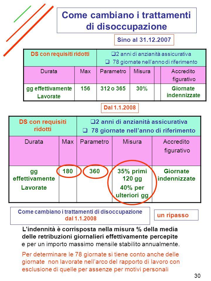 30 Come cambiano i trattamenti di disoccupazione DS con requisiti ridotti 2 anni di anzianità assicurativa 78 giornate nellanno di riferimento DurataM