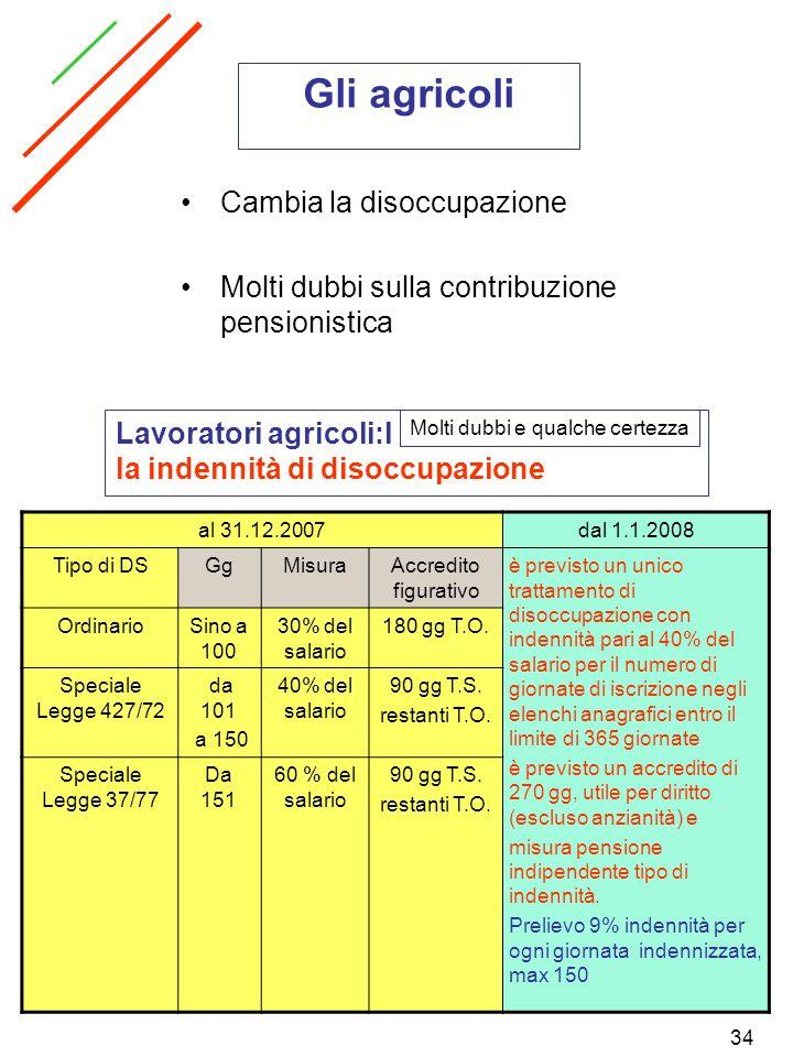 34 Lavoratori agricoli:l la indennità di disoccupazione Molti dubbi e qualche certezza al 31.12.2007dal 1.1.2008 Tipo di DSGgMisuraAccredito figurativ
