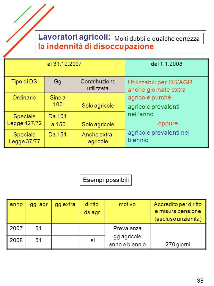 35 Lavoratori agricoli: la indennità di disoccupazione Molti dubbi e qualche certezza al 31.12.2007dal 1.1.2008 Tipo di DSGgContribuzione utilizzata U