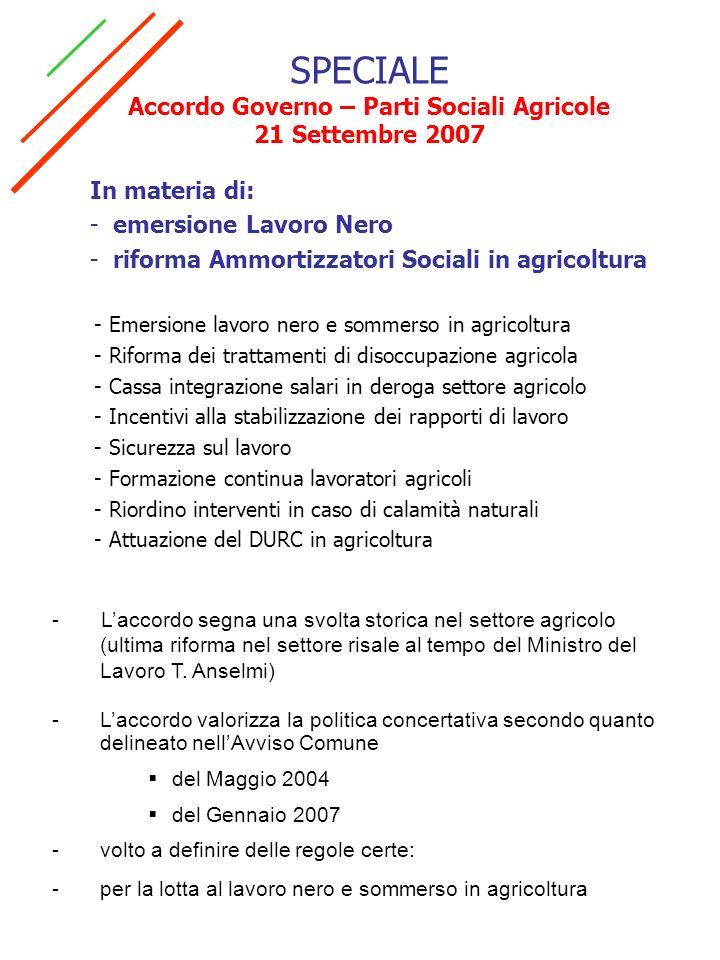SPECIALE Accordo Governo – Parti Sociali Agricole 21 Settembre 2007 In materia di: - emersione Lavoro Nero - riforma Ammortizzatori Sociali in agricol