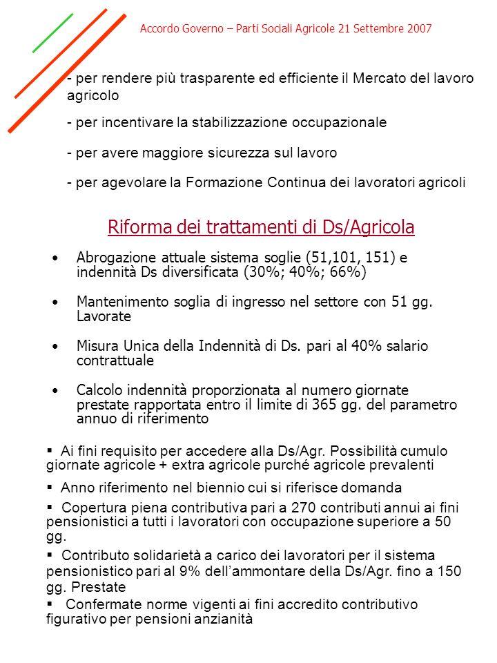 Accordo Governo – Parti Sociali Agricole 21 Settembre 2007 - per rendere più trasparente ed efficiente il Mercato del lavoro agricolo - per incentivar