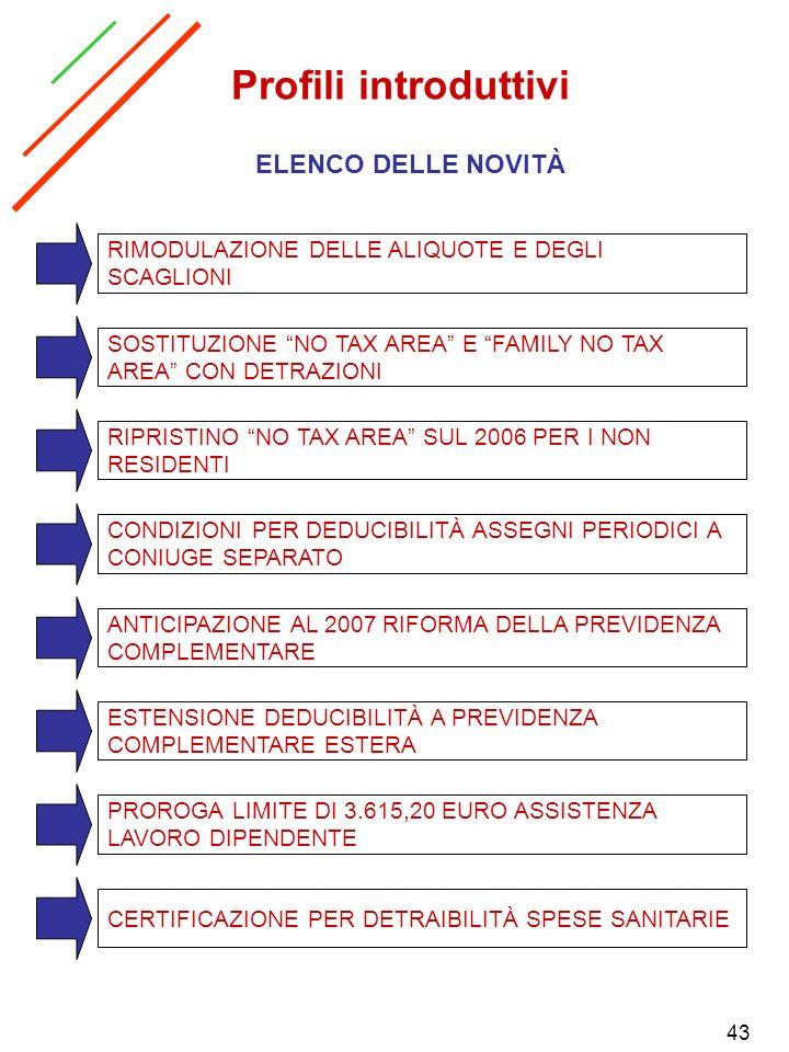 43 Profili introduttivi ELENCO DELLE NOVITÀ RIMODULAZIONE DELLE ALIQUOTE E DEGLI SCAGLIONI SOSTITUZIONE NO TAX AREA E FAMILY NO TAX AREA CON DETRAZION