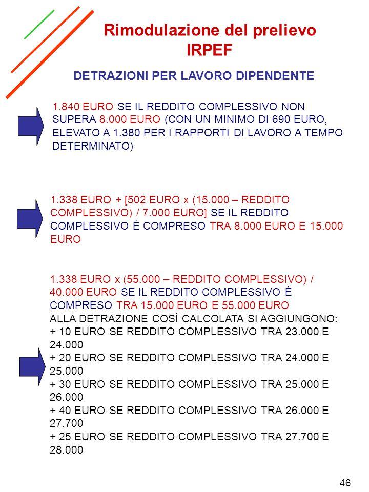 46 Rimodulazione del prelievo IRPEF DETRAZIONI PER LAVORO DIPENDENTE 1.840 EURO SE IL REDDITO COMPLESSIVO NON SUPERA 8.000 EURO (CON UN MINIMO DI 690