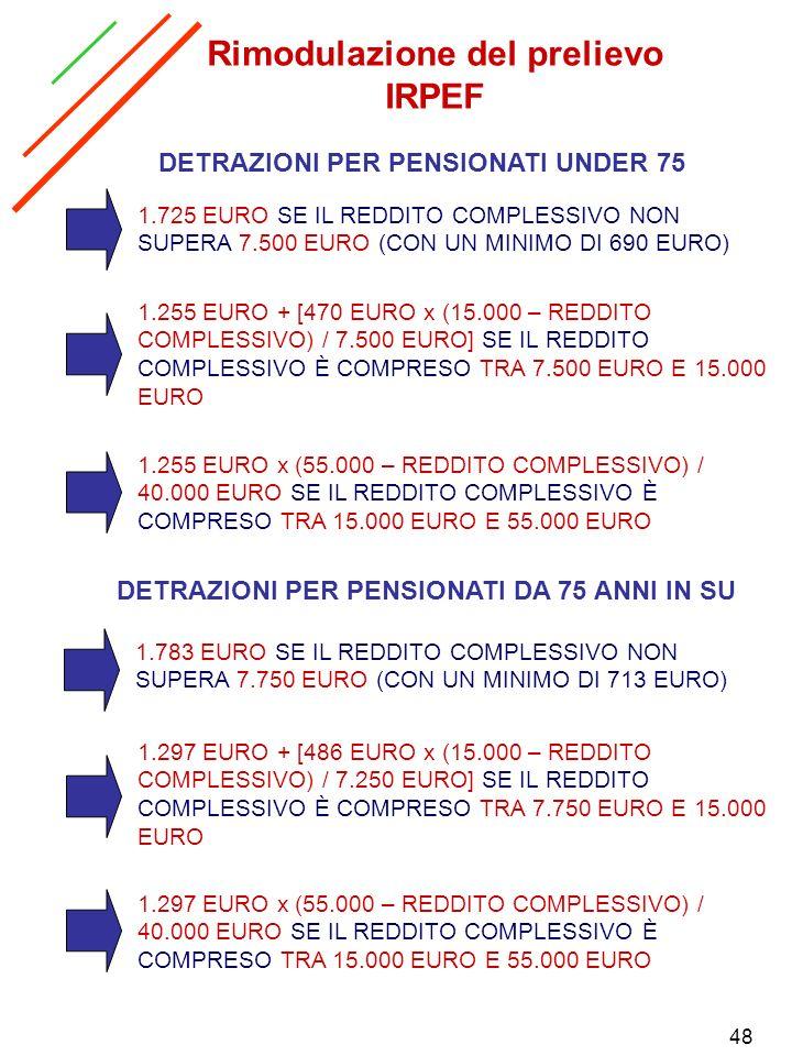 48 Rimodulazione del prelievo IRPEF DETRAZIONI PER PENSIONATI UNDER 75 1.725 EURO SE IL REDDITO COMPLESSIVO NON SUPERA 7.500 EURO (CON UN MINIMO DI 69