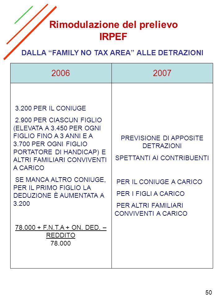 50 Rimodulazione del prelievo IRPEF DALLA FAMILY NO TAX AREA ALLE DETRAZIONI 20072006 3.200 PER IL CONIUGE 2.900 PER CIASCUN FIGLIO (ELEVATA A 3.450 P