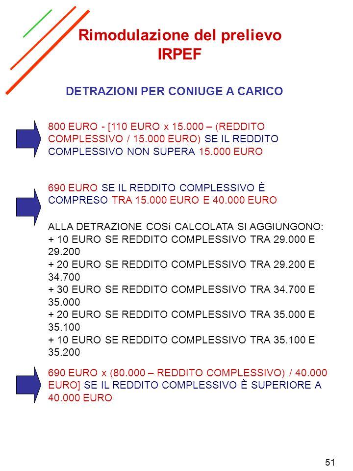 51 Rimodulazione del prelievo IRPEF DETRAZIONI PER CONIUGE A CARICO 800 EURO - [110 EURO x 15.000 – (REDDITO COMPLESSIVO / 15.000 EURO) SE IL REDDITO