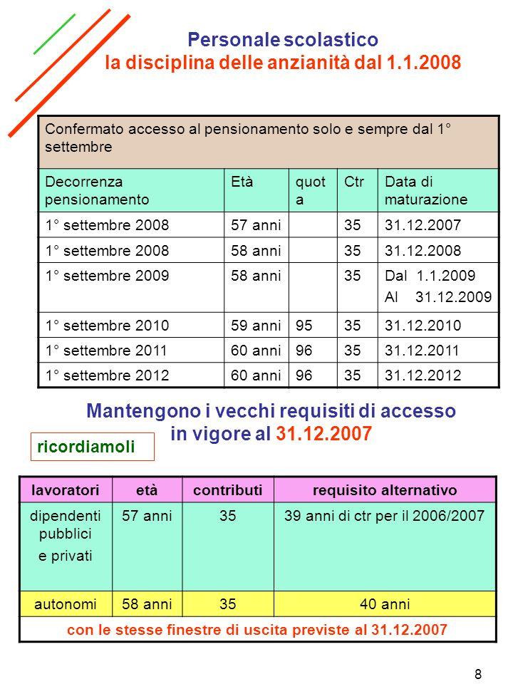9 I lavoratori (dipendenti e autonomi) che hanno maturato i requisiti per il diritto alla pensione di anzianità entro il 31.12.2007: I lavoratori dipendenti e autonomi, pubblici e privati che risultino autorizzati alla prosecuzione volontaria antecedentemente al 20 luglio 2007 Lavoratori collocati in mobilità lunga Lavoratori collocati in mobilità ordinaria in base ad accordi sindacali stipulati prima del 15 luglio 2007 e che maturano i requisiti per la pensione di anzianità nel periodo di fruizione della indennità Mantengono i vecchi requisiti di accesso in vigore al 31.12.2007 Donne che optano per la pensione contributiva È confermato quanto previsto dalla Legge 243/2004 LavoratriciEtàContributiChe optano per la pensione con sistema di calcolo contributivo Dipendenti57 anni35 Autonome5835 anni Sino al 31 dicembre 2015