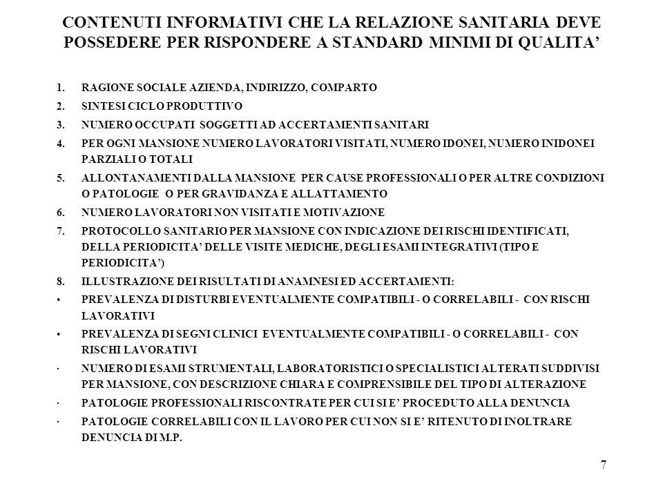 7 CONTENUTI INFORMATIVI CHE LA RELAZIONE SANITARIA DEVE POSSEDERE PER RISPONDERE A STANDARD MINIMI DI QUALITA 1.RAGIONE SOCIALE AZIENDA, INDIRIZZO, CO