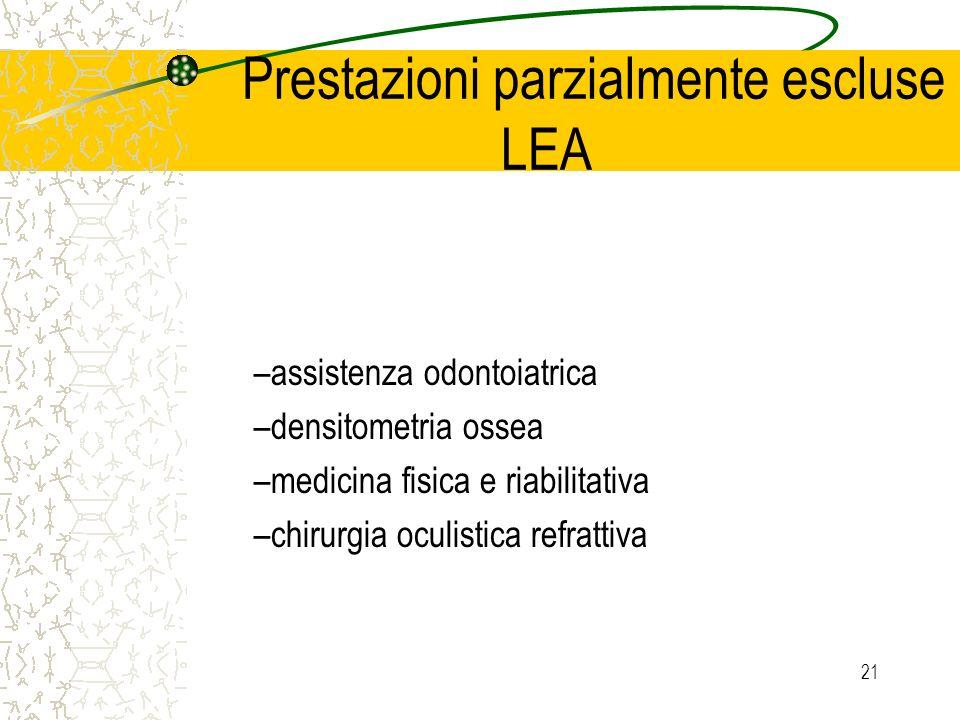 21 Prestazioni parzialmente escluse LEA –assistenza odontoiatrica –densitometria ossea –medicina fisica e riabilitativa –chirurgia oculistica refrattiva