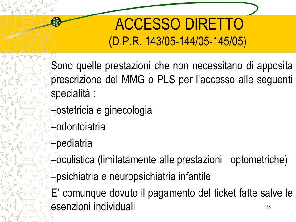 25 ACCESSO DIRETTO (D.P.R.