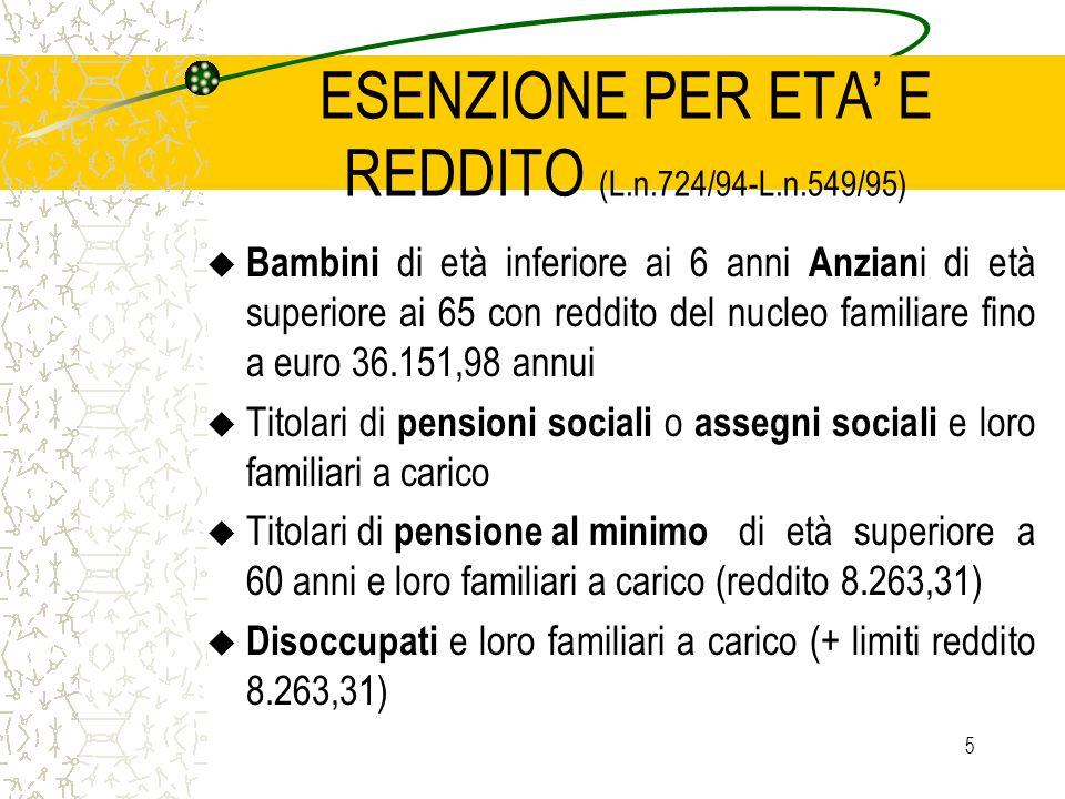 5 ESENZIONE PER ETA E REDDITO (L.n.724/94-L.n.549/95) u Bambini di età inferiore ai 6 anni Anzian i di età superiore ai 65 con reddito del nucleo familiare fino a euro 36.151,98 annui u Titolari di pensioni sociali o assegni sociali e loro familiari a carico u Titolari di pensione al minimo di età superiore a 60 anni e loro familiari a carico (reddito 8.263,31) u Disoccupati e loro familiari a carico (+ limiti reddito 8.263,31)