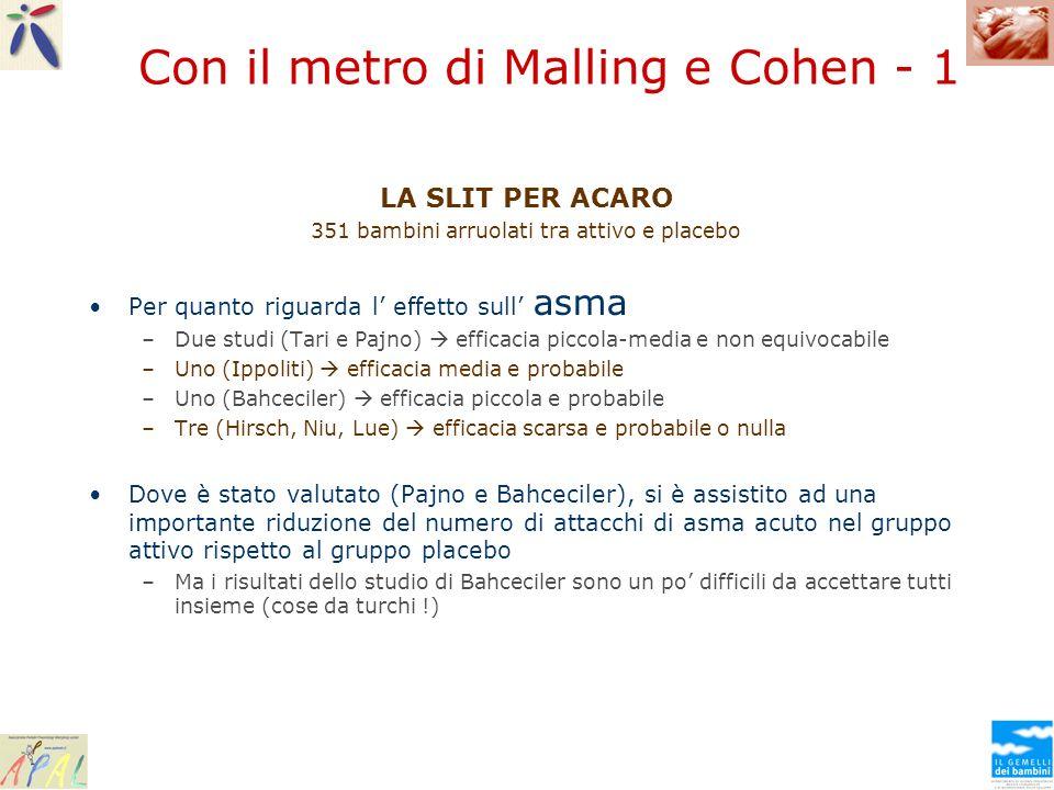 Con il metro di Malling e Cohen - 1 LA SLIT PER ACARO 351 bambini arruolati tra attivo e placebo Per quanto riguarda l effetto sull asma –Due studi (T