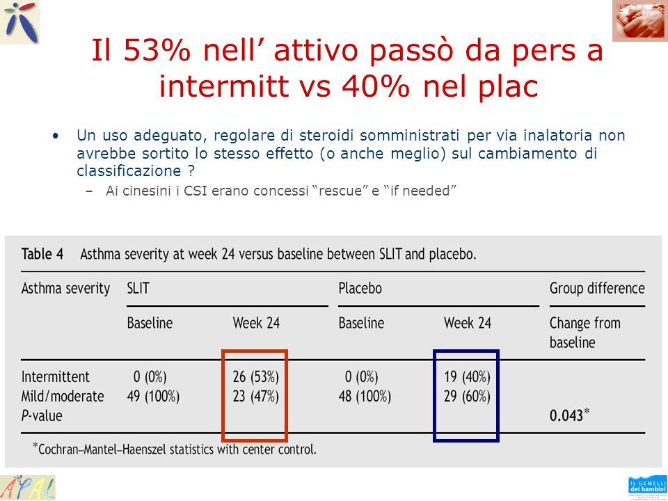 Il 53% nell attivo passò da pers a intermitt vs 40% nel plac Un uso adeguato, regolare di steroidi somministrati per via inalatoria non avrebbe sortit