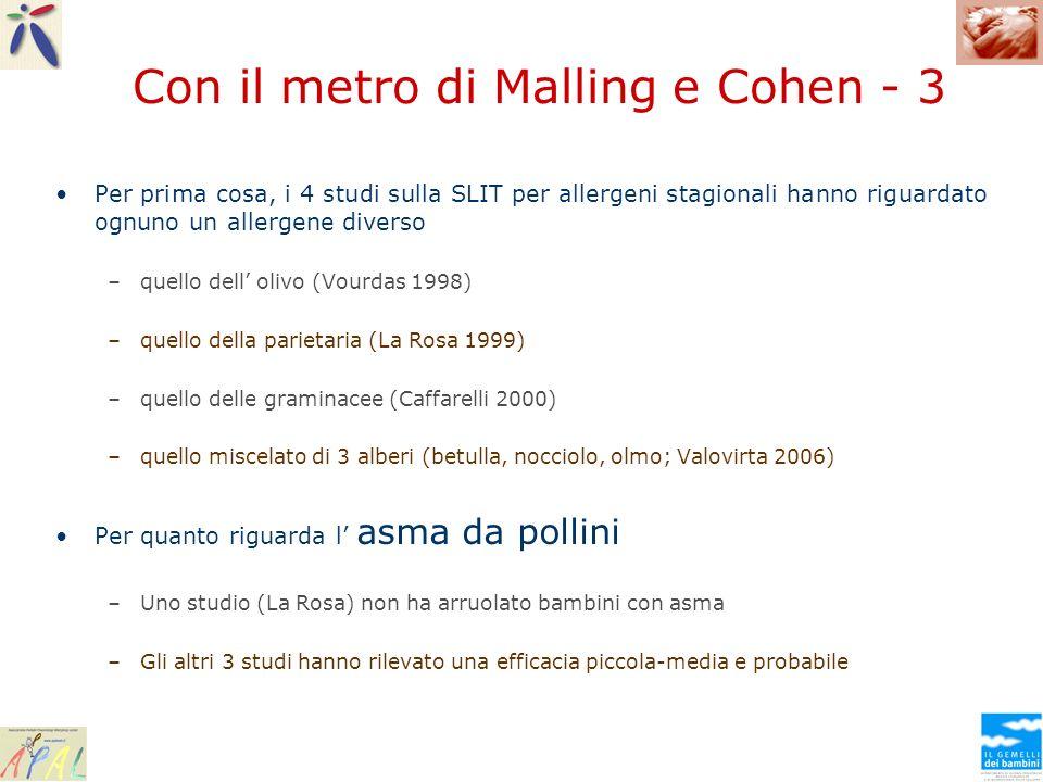 Con il metro di Malling e Cohen - 3 Per prima cosa, i 4 studi sulla SLIT per allergeni stagionali hanno riguardato ognuno un allergene diverso –quello