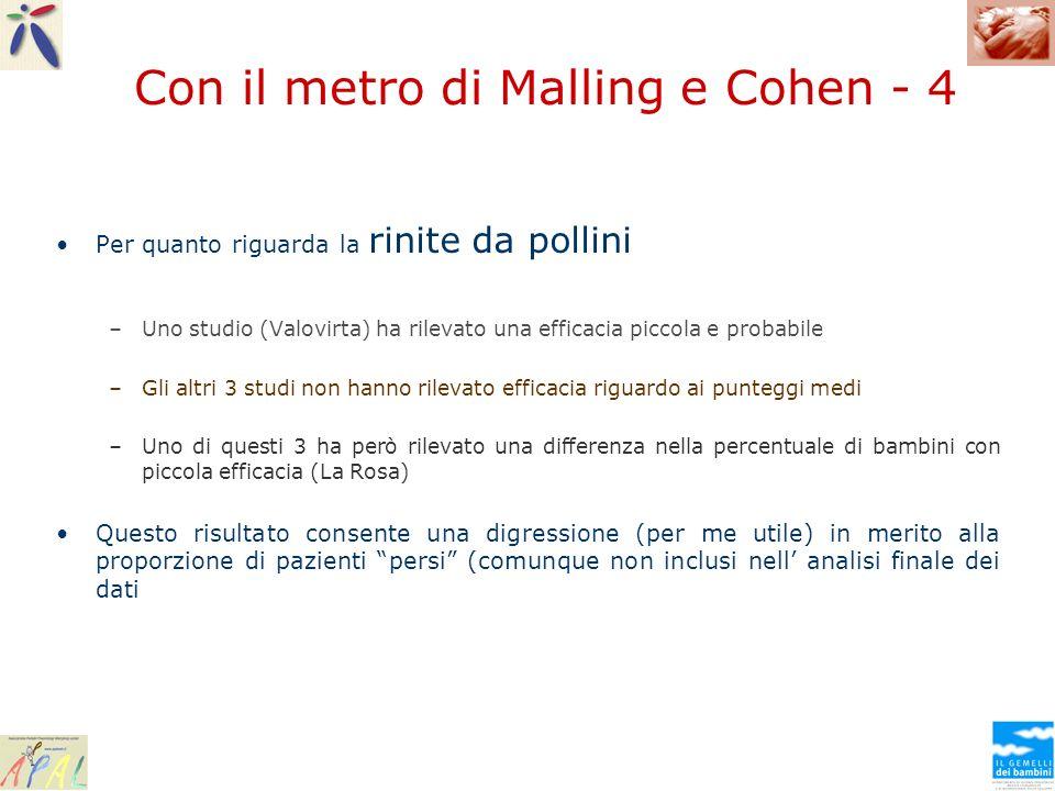 Con il metro di Malling e Cohen - 4 Per quanto riguarda la rinite da pollini –Uno studio (Valovirta) ha rilevato una efficacia piccola e probabile –Gl