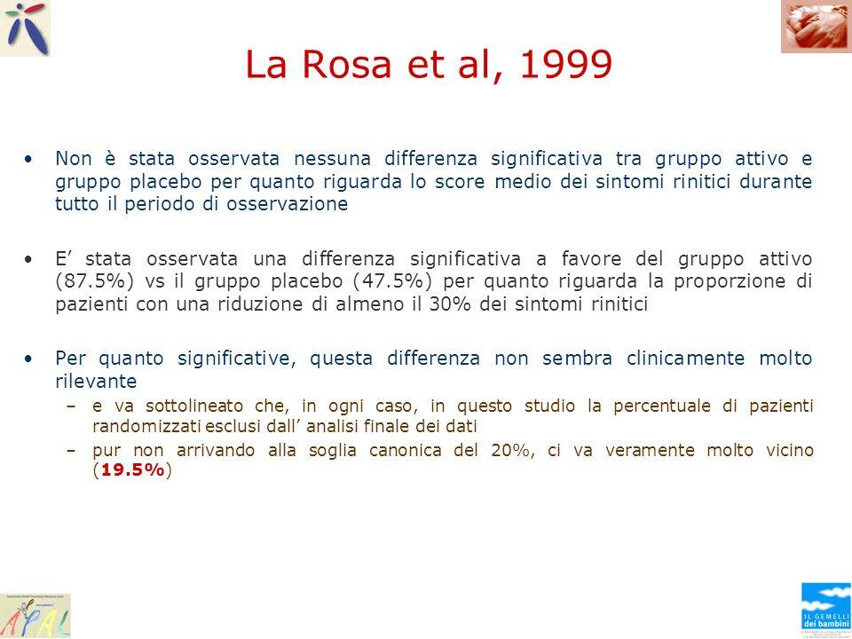 La Rosa et al, 1999 Non è stata osservata nessuna differenza significativa tra gruppo attivo e gruppo placebo per quanto riguarda lo score medio dei s