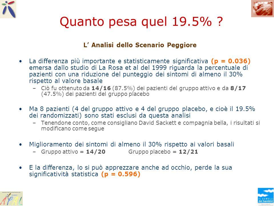 Quanto pesa quel 19.5% ? L Analisi dello Scenario Peggiore La differenza più importante e statisticamente significativa (p = 0.036) emersa dallo studi