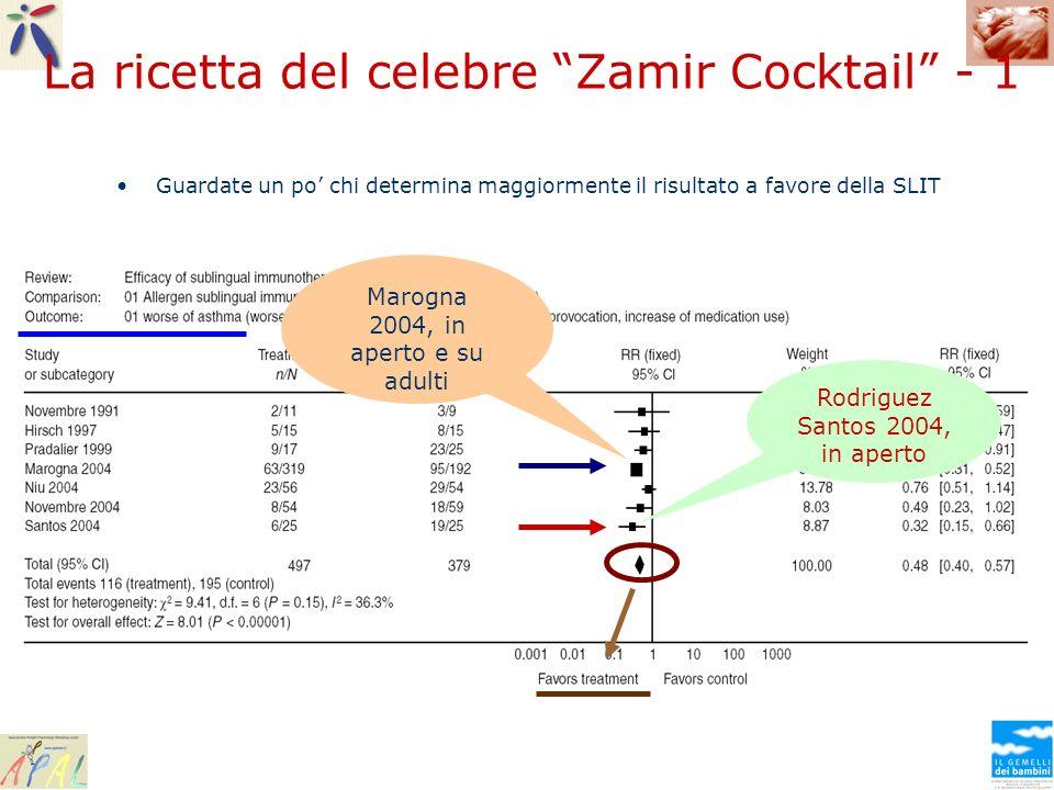 La ricetta del celebre Zamir Cocktail - 1 Guardate un po chi determina maggiormente il risultato a favore della SLIT Rodriguez Santos 2004, in aperto