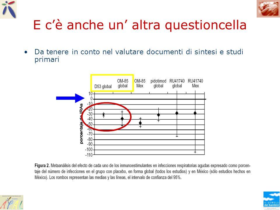 E cè anche un altra questioncella Da tenere in conto nel valutare documenti di sintesi e studi primari