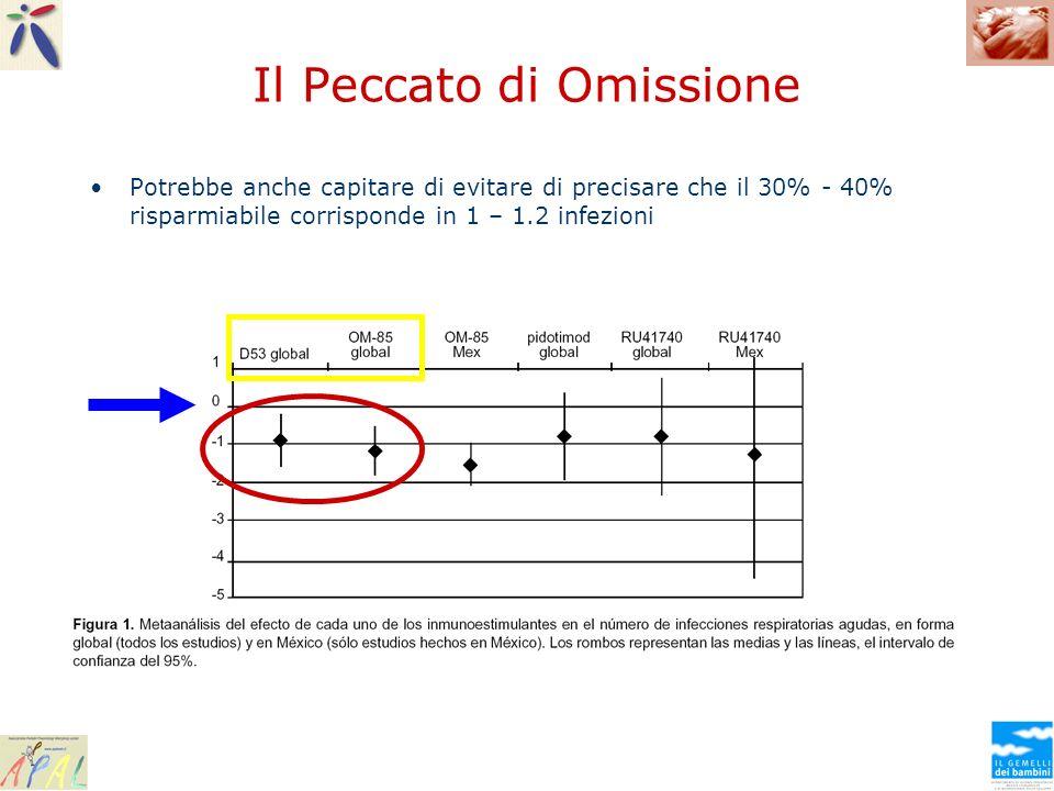 Il Peccato di Omissione Potrebbe anche capitare di evitare di precisare che il 30% - 40% risparmiabile corrisponde in 1 – 1.2 infezioni