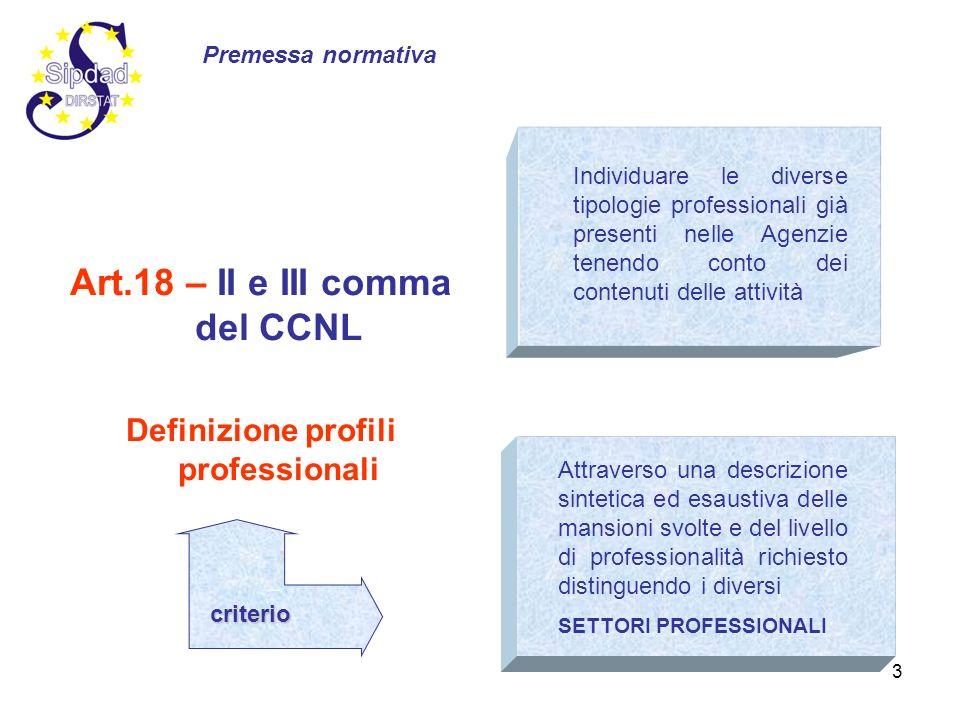 3 Art.18 – II e III comma del CCNL Definizione profili professionali Individuare le diverse tipologie professionali già presenti nelle Agenzie tenendo