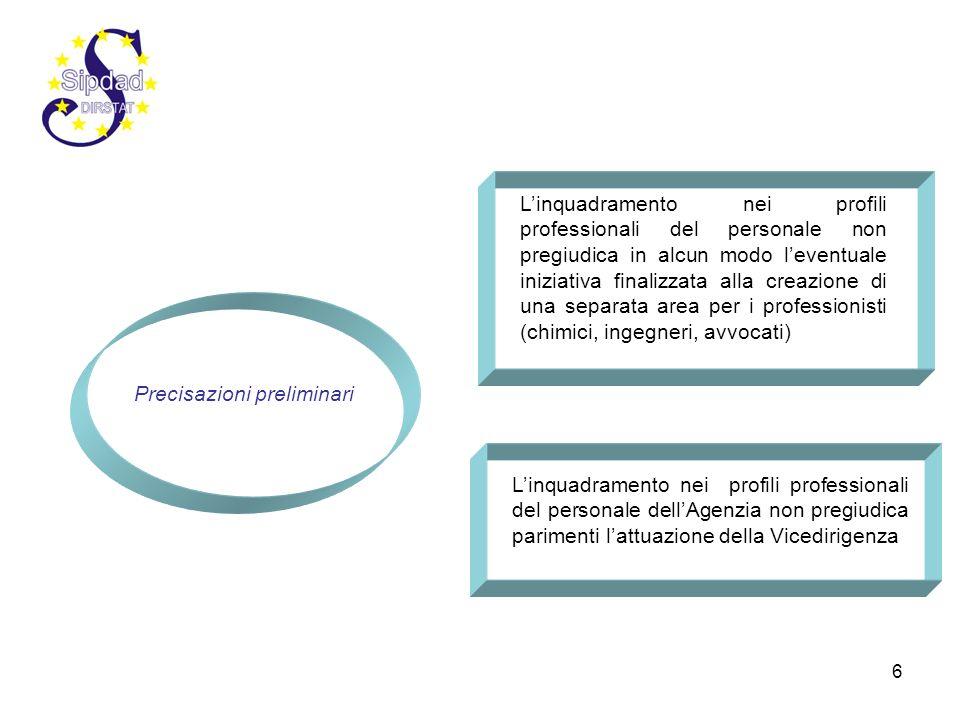 6 Precisazioni preliminari Linquadramento nei profili professionali del personale non pregiudica in alcun modo leventuale iniziativa finalizzata alla