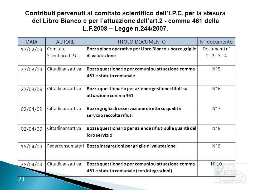 21 Contributi pervenuti al comitato scientifico dellI.P.C.