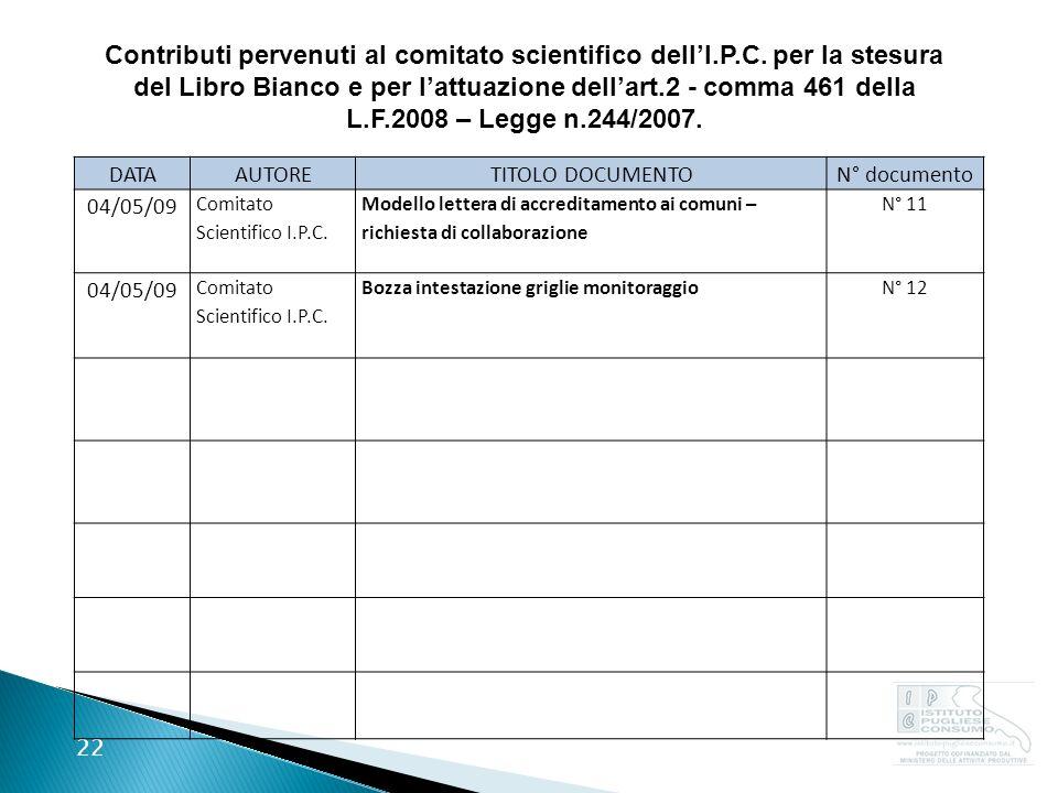 22 Contributi pervenuti al comitato scientifico dellI.P.C.