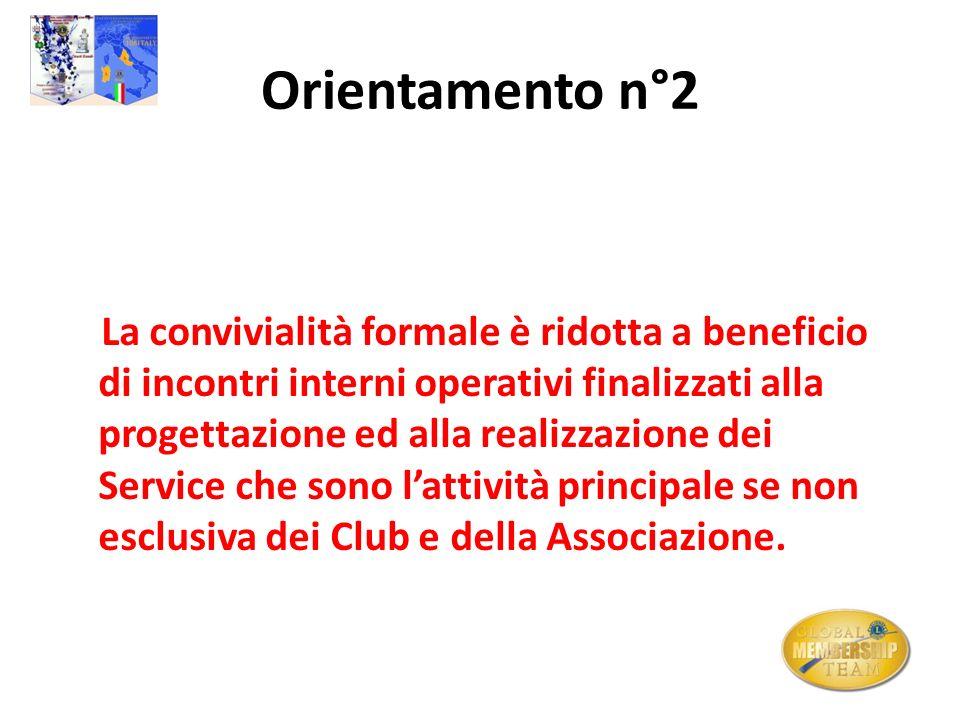 Orientamento n°2 La convivialità formale è ridotta a beneficio di incontri interni operativi finalizzati alla progettazione ed alla realizzazione dei