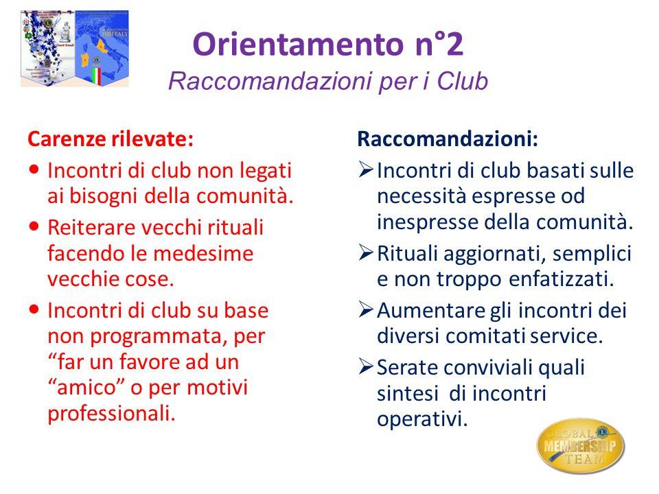 Orientamento n°2 Raccomandazioni per i Club Carenze rilevate: Incontri di club non legati ai bisogni della comunità. Reiterare vecchi rituali facendo
