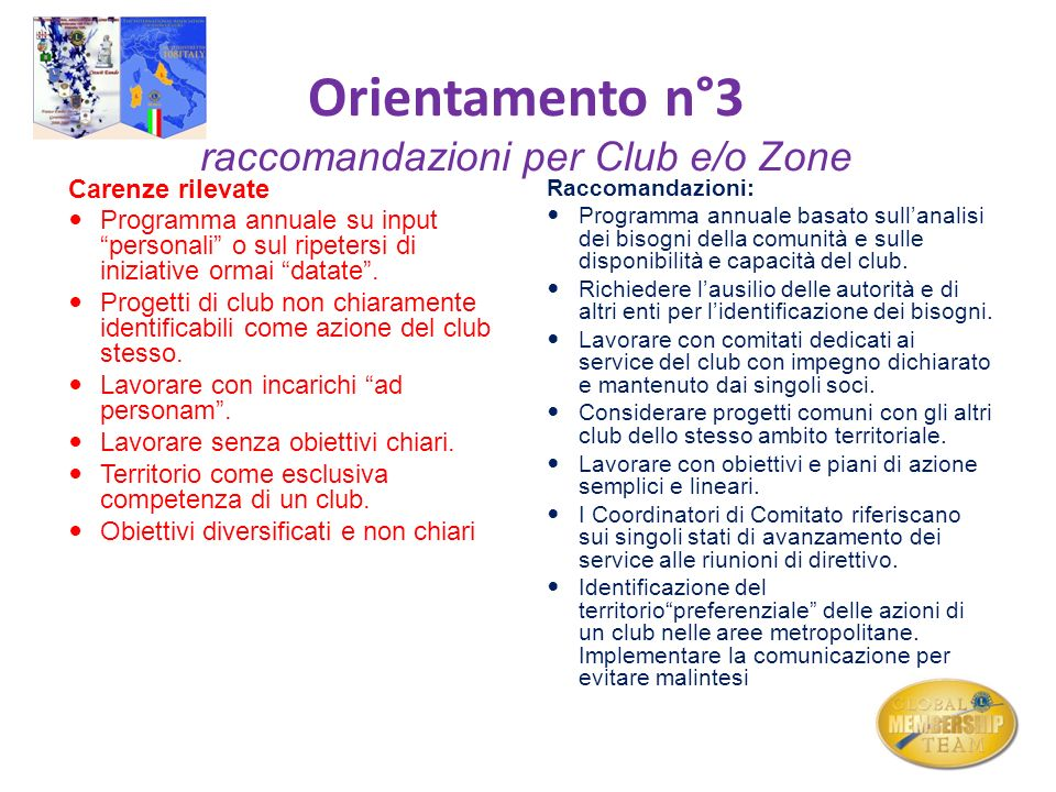 Orientamento n°3 raccomandazioni per Club e/o Zone Carenze rilevate Programma annuale su input personali o sul ripetersi di iniziative ormai datate. P