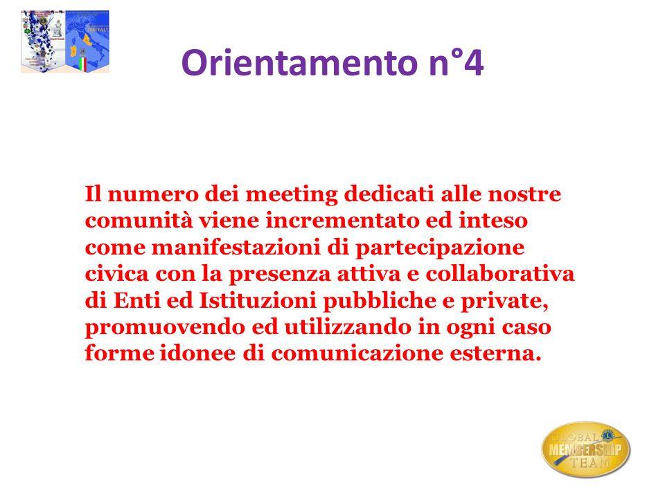 Orientamento n°4 Il numero dei meeting dedicati alle nostre comunità viene incrementato ed inteso come manifestazioni di partecipazione civica con la