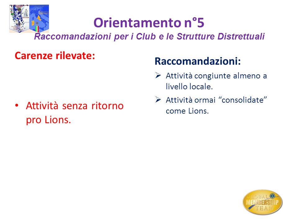 Orientamento n°5 Raccomandazioni per i Club e le Strutture Distrettuali Carenze rilevate: Attività senza ritorno pro Lions. Raccomandazioni: Attività