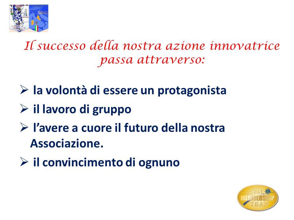 Il successo della nostra azione innovatrice passa attraverso: la volontà di essere un protagonista il lavoro di gruppo lavere a cuore il futuro della