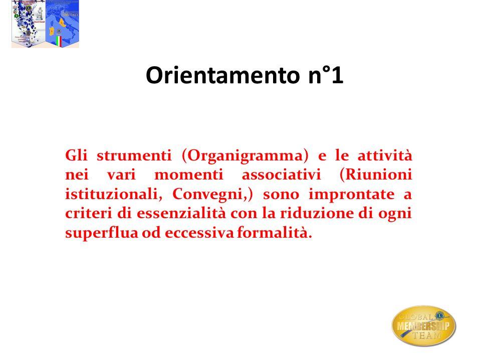 Orientamento n°1 Gli strumenti (Organigramma) e le attività nei vari momenti associativi (Riunioni istituzionali, Convegni,) sono improntate a criteri
