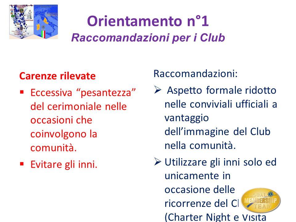 Orientamento n°1 Raccomandazioni per i Club Carenze rilevate Eccessiva pesantezza del cerimoniale nelle occasioni che coinvolgono la comunità. Evitare