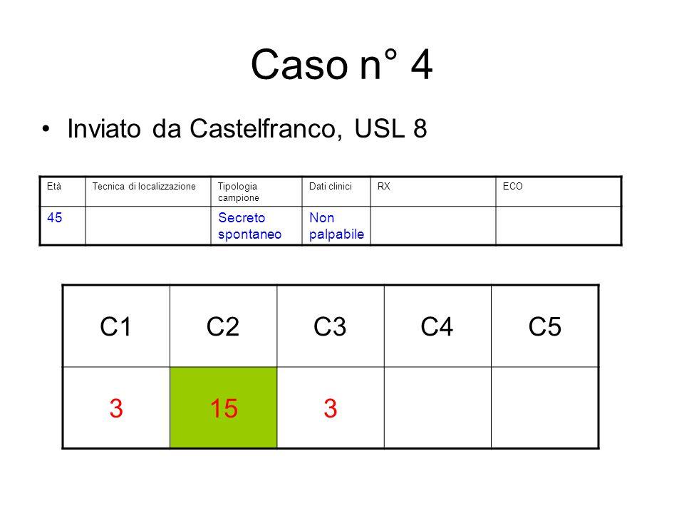Caso n° 4 Inviato da Castelfranco, USL 8 C1C2C3C4C5 3153 EtàTecnica di localizzazioneTipologia campione Dati cliniciRXECO 45Secreto spontaneo Non palpabile