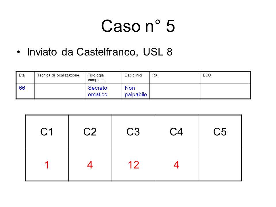 Caso n° 5 Inviato da Castelfranco, USL 8 C1C2C3C4C5 14124 EtàTecnica di localizzazioneTipologia campione Dati cliniciRXECO 66Secreto ematico Non palpabile