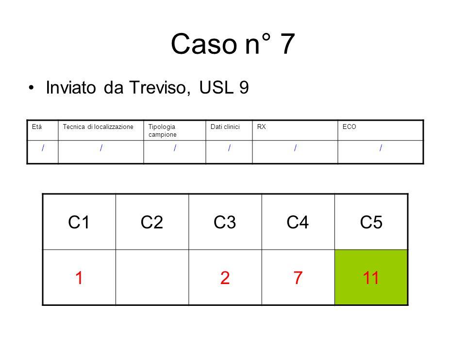 Caso n° 7 Inviato da Treviso, USL 9 C1C2C3C4C5 12711 EtàTecnica di localizzazioneTipologia campione Dati cliniciRXECO //////
