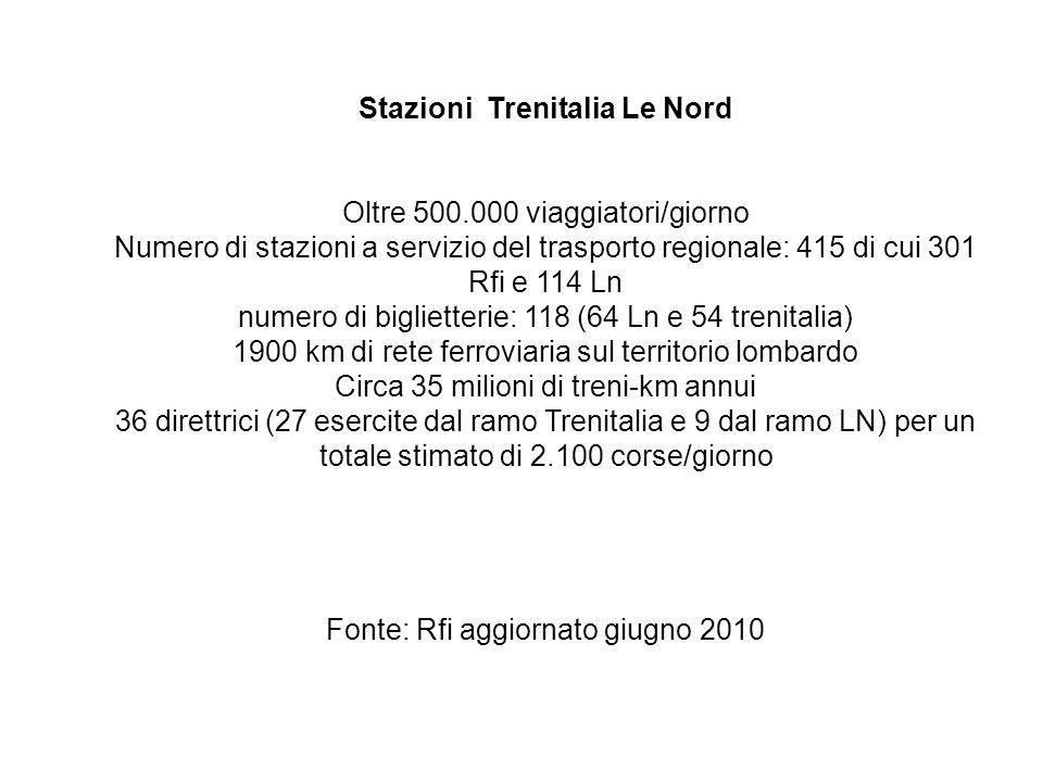 Stazioni Trenitalia Le Nord Oltre 500.000 viaggiatori/giorno Numero di stazioni a servizio del trasporto regionale: 415 di cui 301 Rfi e 114 Ln numero