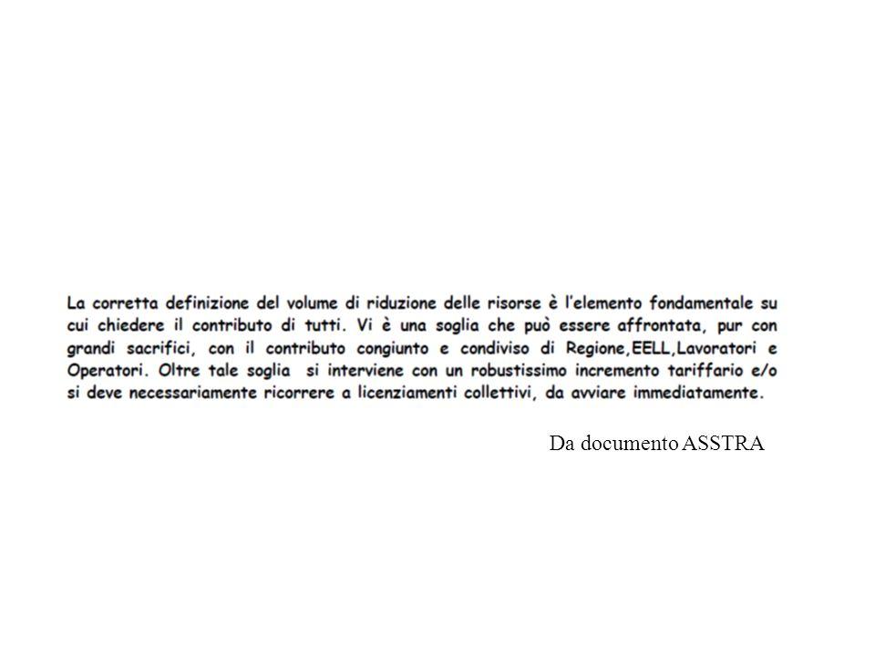 Il trasporto pubblico locale in Lombardia Per contributi e corrispettivi al trasporto pubblico complessivamente preso, la Lombardia è ben sotto la media nazionale, al 15 posto tra le regioni (Elaborazione ASSTRA)