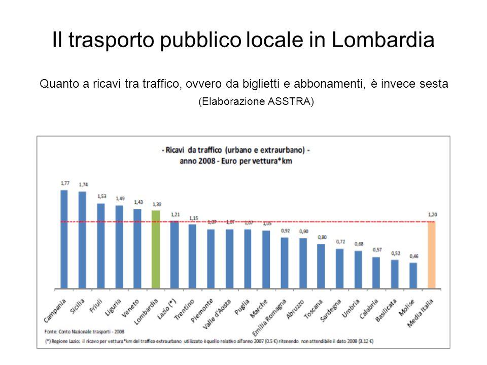 Comparazione tra gli operatori ferroviari in Europa Comparazione dei ricavi da contributi pubblici (corrispettivi) e da traffico (biglietti e abbonamenti) tra operatori ferroviari europei
