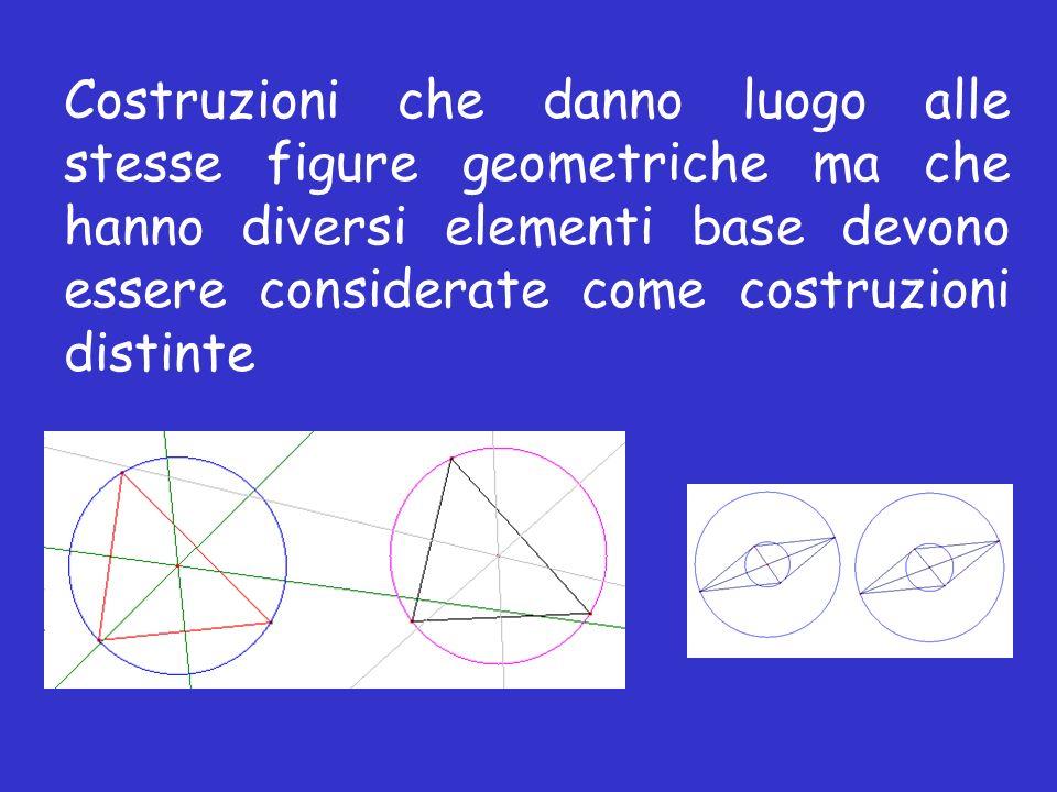 Costruzioni che danno luogo alle stesse figure geometriche ma che hanno diversi elementi base devono essere considerate come costruzioni distinte