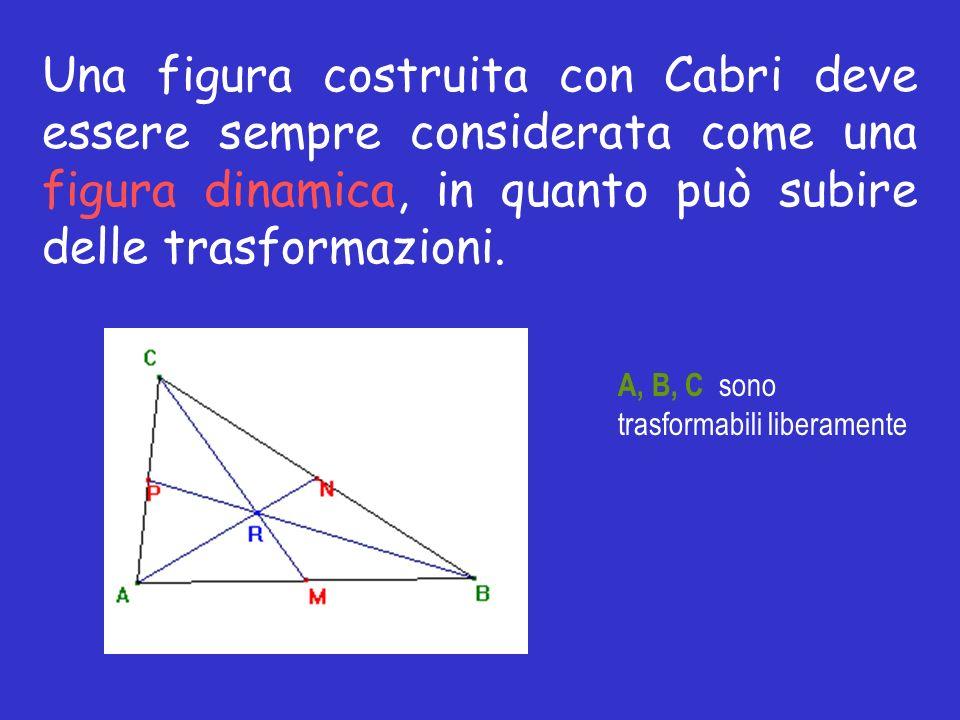 Una figura costruita con Cabri deve essere sempre considerata come una figura dinamica, in quanto può subire delle trasformazioni. A, B, C sono trasfo